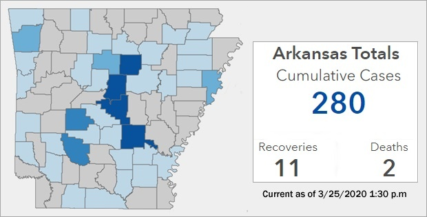 5 SEARK counties have confirmed COVID-19 cases